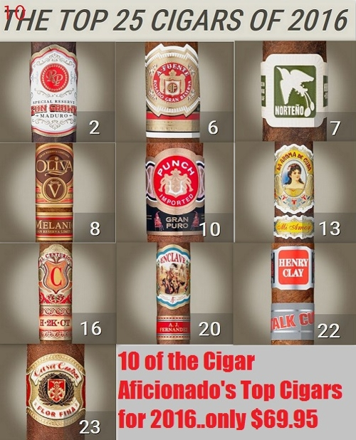 10 Top Cigars of 2016
