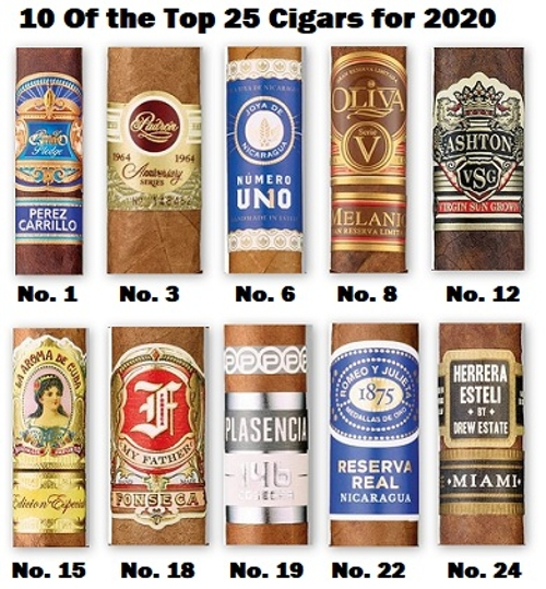 10 Top Cigars of 2020
